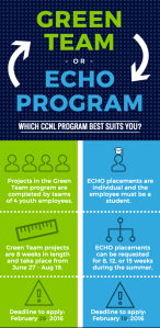 Green Team or ECHO Program
